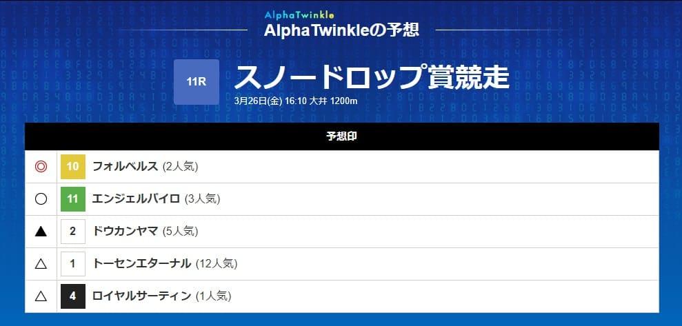 alphatwinkle_hp02
